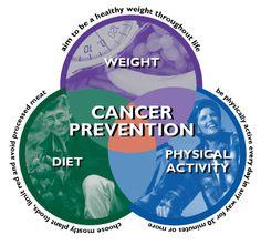 Prevenzione dei tumori tramite: mantenimento del normopeso, alimentazione e attività fisica [photo from: http://www.colorectal-cancer.ca/images/logo.jpg]