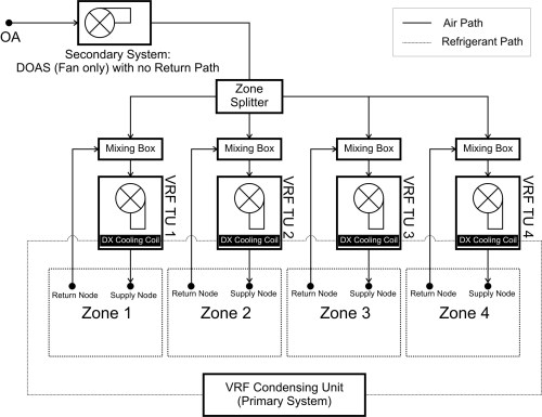 small resolution of diagram jpg here i attached the complete diagram of my hvac system is there any suggestion how should i model these in eplus