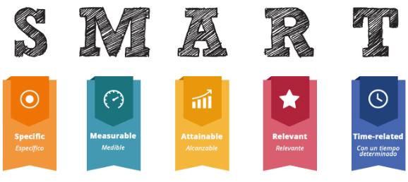 Cómo marcar objetivos smart