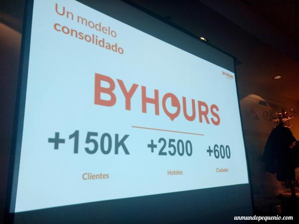 Modelo Byhours