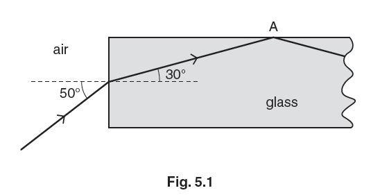 waec physics solution