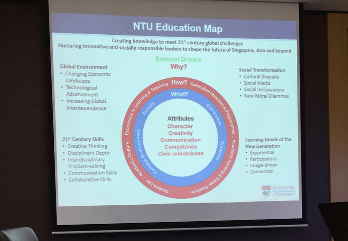 Peta Pendidikan NTU
