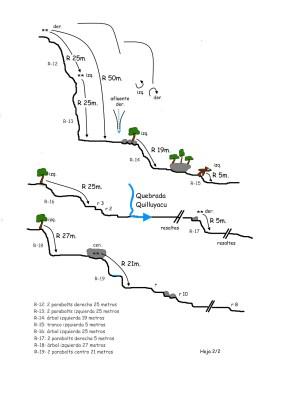 Topografía de la Quebrada de los Estrechos de La Libertad 2/2