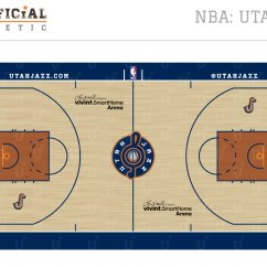 Youth Basketball Court Dimensions Diagram Vav Box Images Scores
