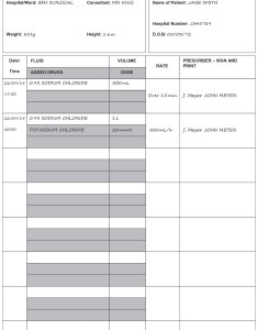 Intravenous fluid prescription chart image also the unofficial guide to medicine rh unofficialguidetomedicine
