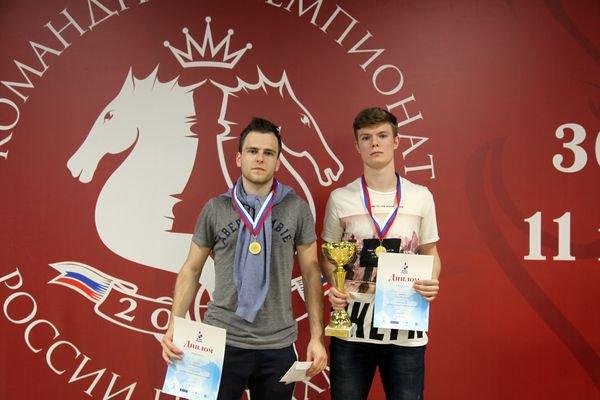 Sochi - Kiril Alekseenko e Daniil Yuffa - campioni russi 2017 di quadriglia