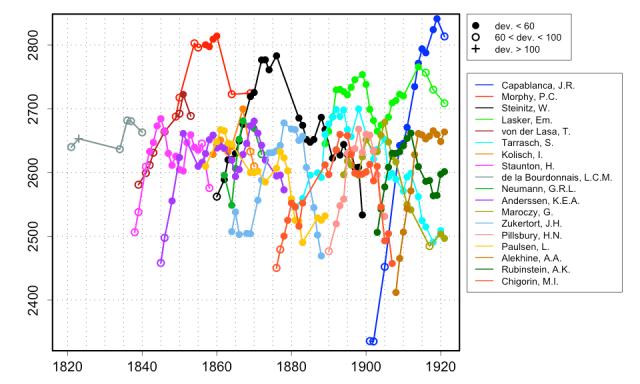 edo 1820-1930
