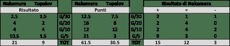 CS2017 Naka-Topa table