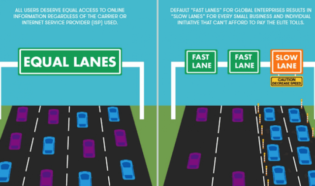 Equal lane, Fast Lane vs Slow Lane