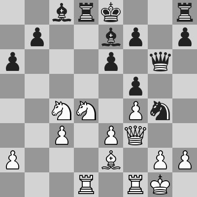Jobava-Wang Hao, Rapid 4° turno, dopo 19. ... Ac8