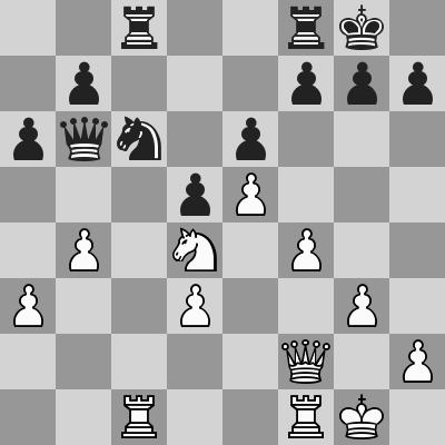 Nepomniatchichi-Wang Hao, Blitz 13° turno, dopo 20. ... Cc6