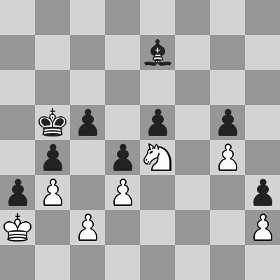 Candidates 2018 - R14, Karjakin-Ding Liren, posizione finale