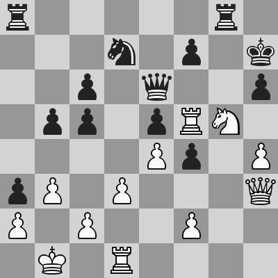 Anand-Grischuk, Rapid R8, dopo 27. Cg5+!