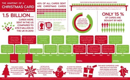 christmas-card-infographic