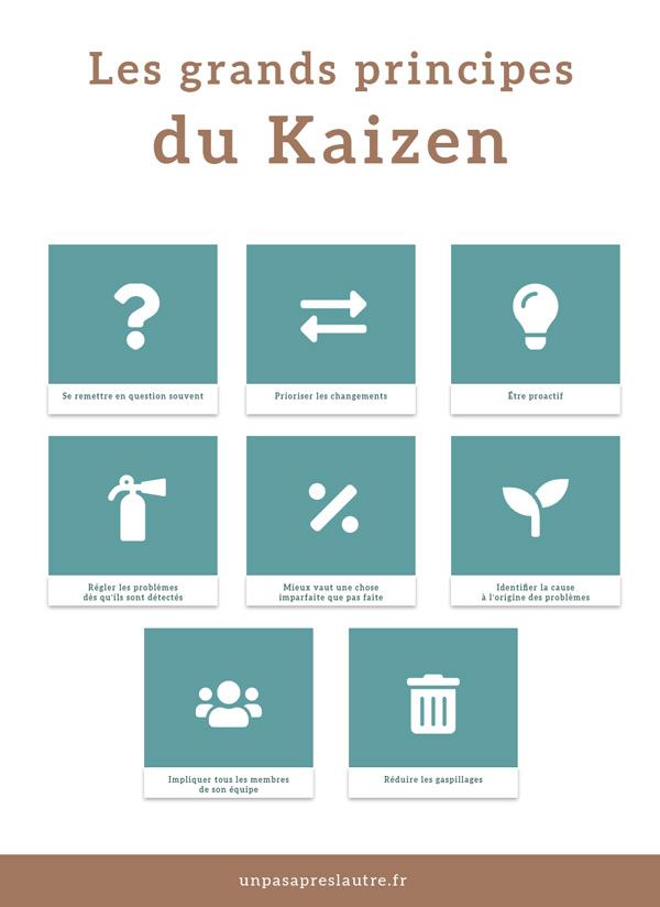 Les grands principes du Kaizen