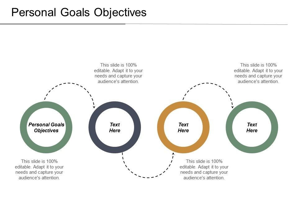 personal goals objectives ppt powerpoint presentation