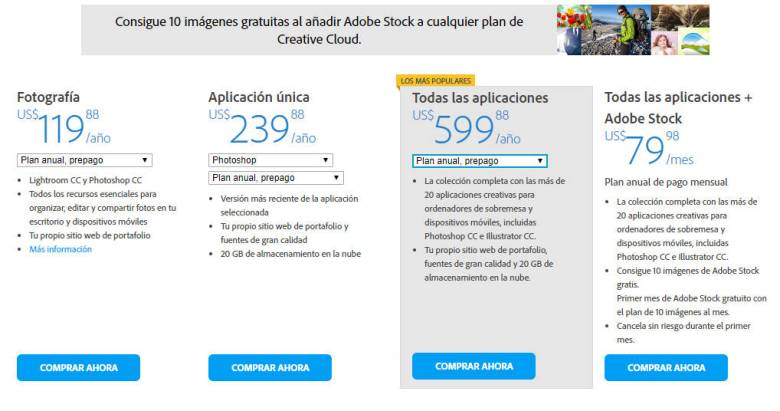 Precios Adobe de producto digital