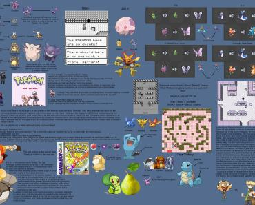All of the Mind Blowing Pokemon Facts You Need in One Place