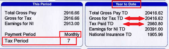 recuperare taxe uk anglia calculator taxe