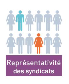 UNSA_représentativité