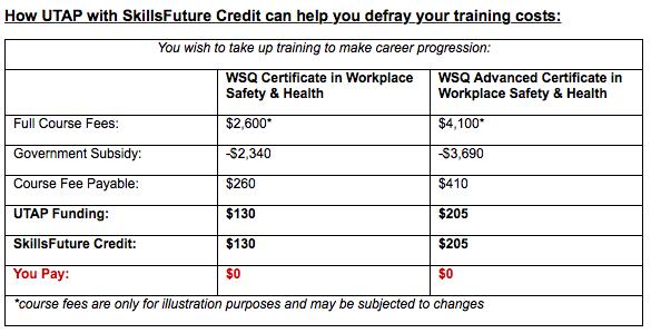 Example of combining WDA funding, SkillsFuture credit, and UTAP. Image via skillsupgrade.ntuc.org.sg
