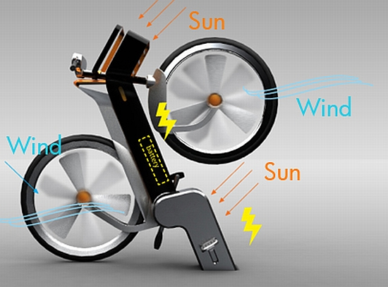 zero-emission-bike-feeds-on-sun-and-wind-3