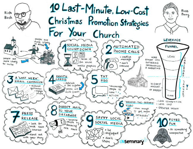10LowCostLastMinuteChristmas_Sketchnote_small