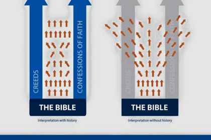 doctrine and theology guides biblical interpretation