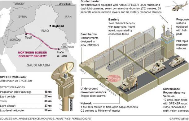 saudia-wall-iraq-border
