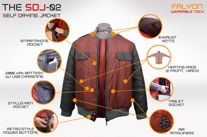 Self Drying Jacket From BACK TO THE FUTURE 2