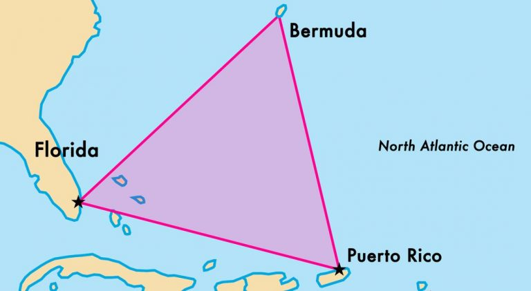 The Mystery Of Bermuda Triangle Is Finally Answered