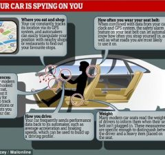 your-car-is-spying-on-you-2-610x421