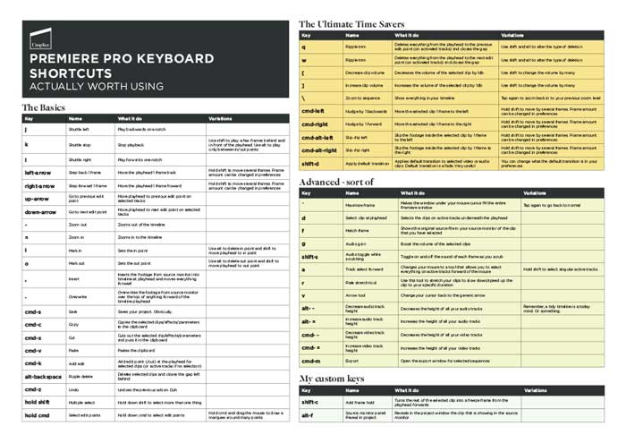 Premiere-Pro-keyboard-shortcuts-pdf
