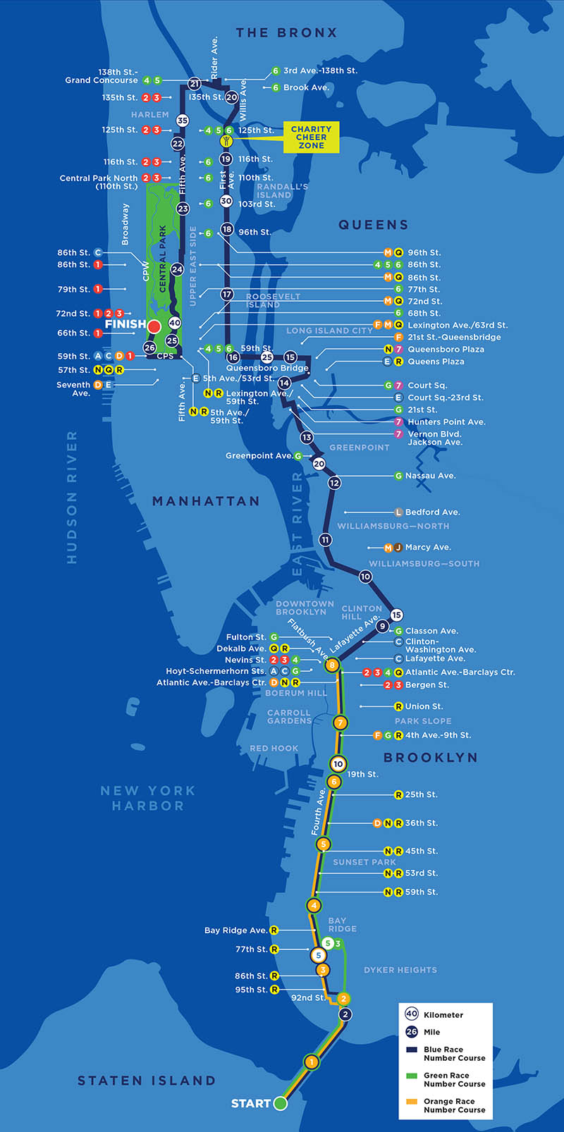 New York Marathon Course : marathon, course, Things, Along, Marathon, Route, Untapped
