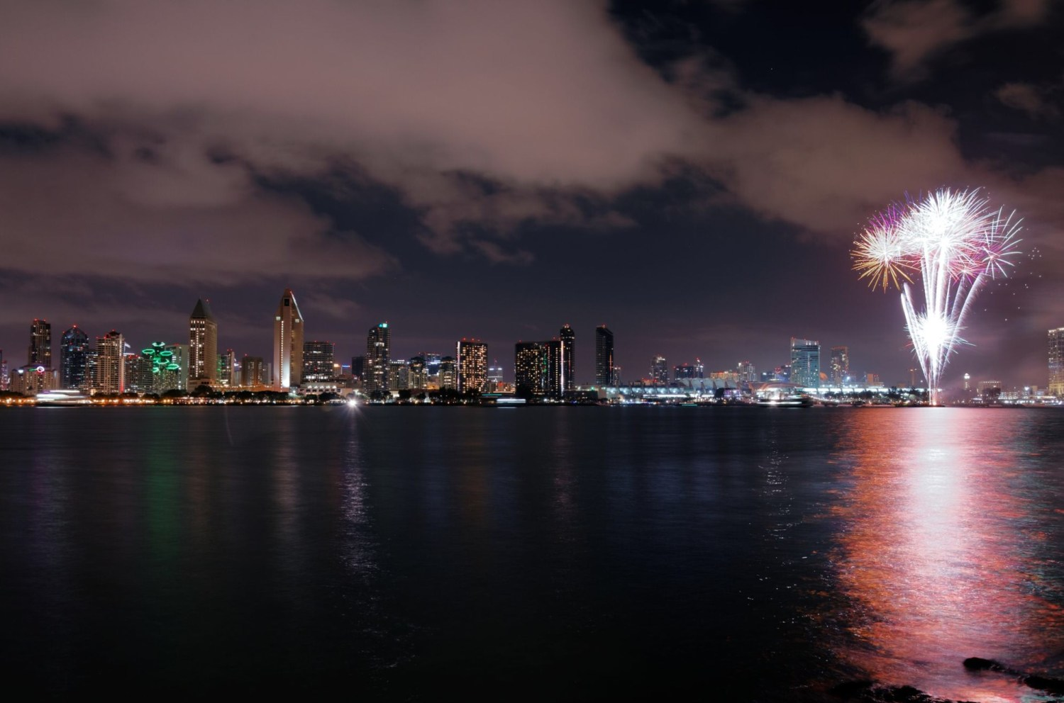 10 Most Instagrammed Places in San Diego | Until The Very Trend