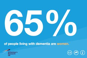 dementia stats women