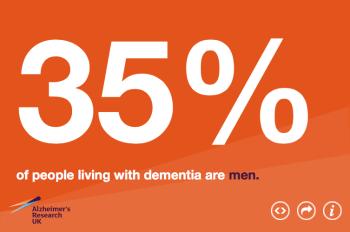 dementia stats men