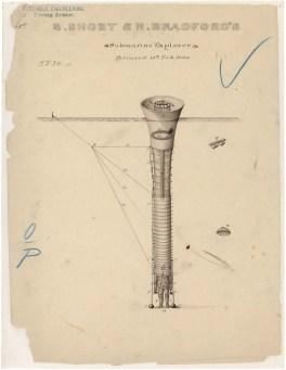 S. Short and N. Bradford's Submarine Explorer https://catalog.archives.gov/id/595884