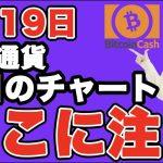 暗号通貨4月19日最新チャート速報【仮想通貨】