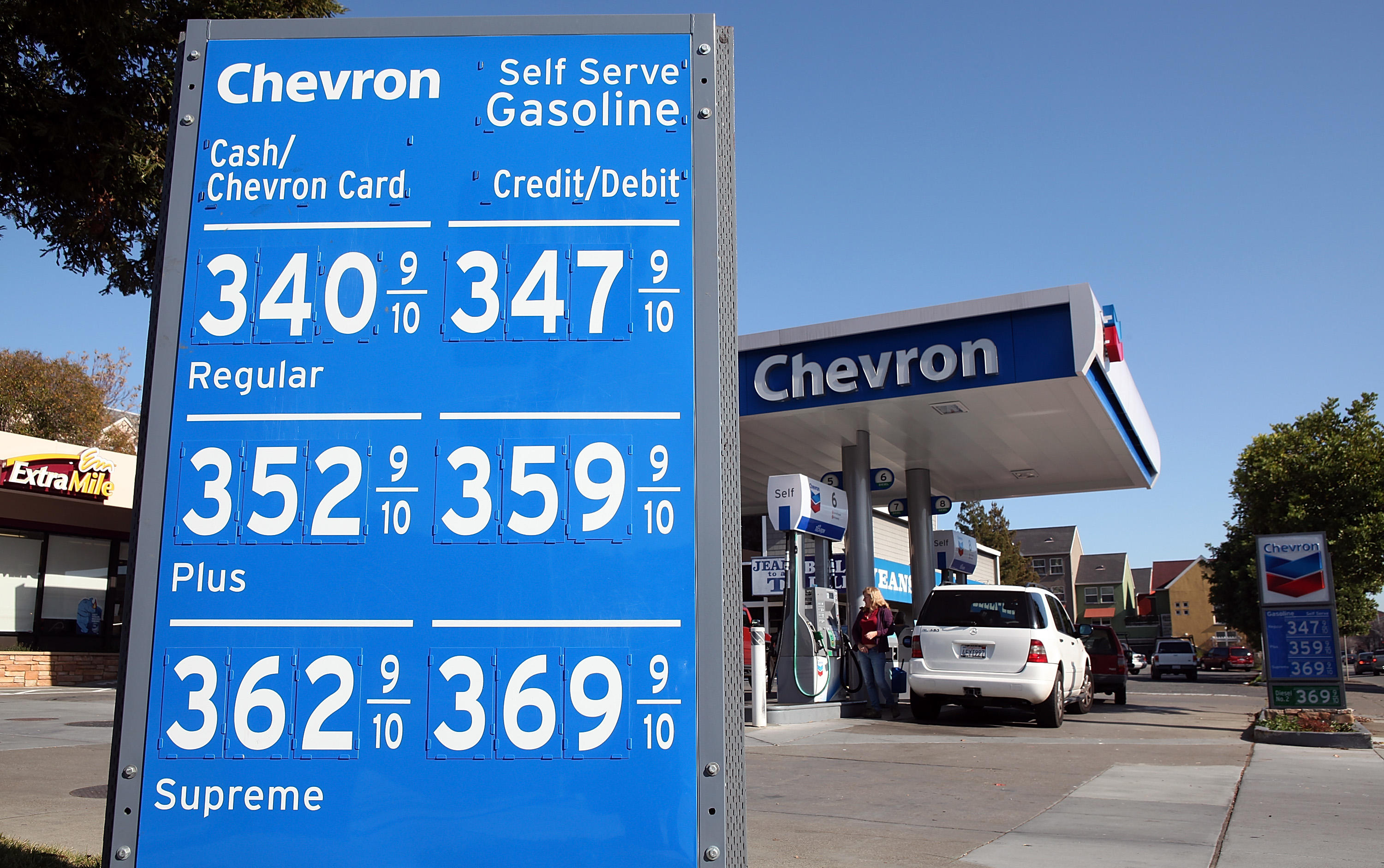 Gas Prices San Diego >> Gas Prices Cause Contemplation Usd Student Media
