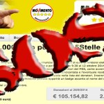 SOS aiutate Grillo, se donate vi verrà dato
