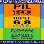 Italia più povera senza immigrati