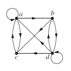 MTH/221 Discrete Math, MTH/221 Connect Exercises Quiz Exam