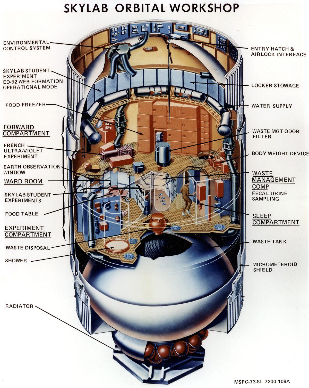 spaceship cutaway diagram opel astra radio wiring skylab artwork  the unwanted blog
