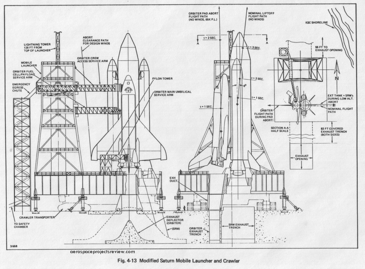 rocket ship diagram hand skeleton space shuttle blueprints and drawings page 2 pics