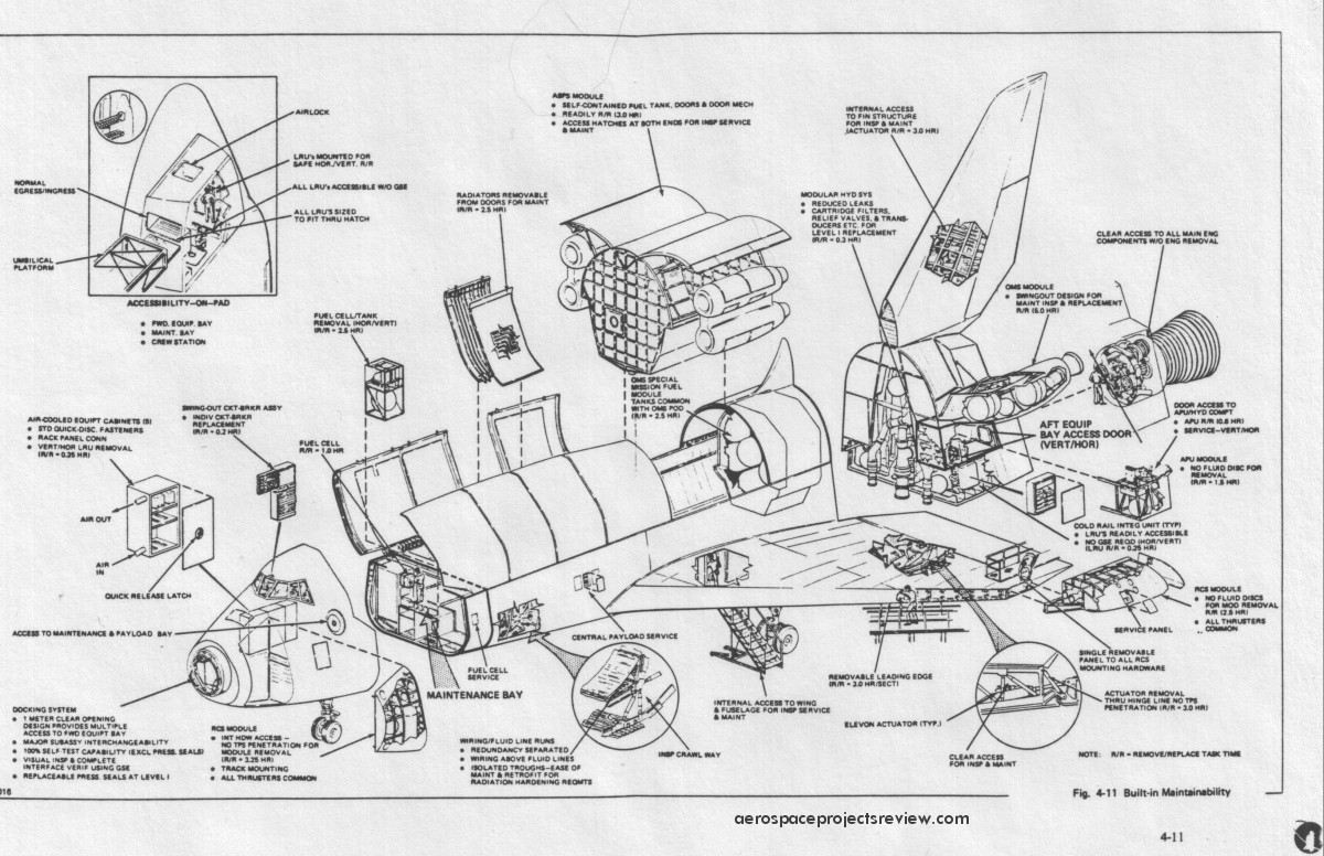 real rocket ship diagram how to create erd space shuttle orbiter drawing - pics about