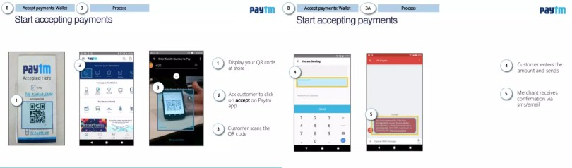 Accept Payment Using Paytm