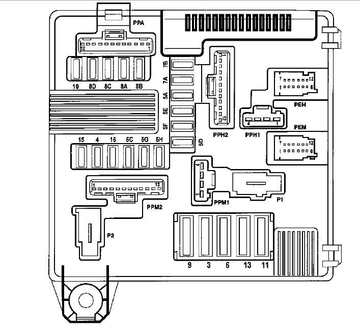 renault megane 2 cc fuse box