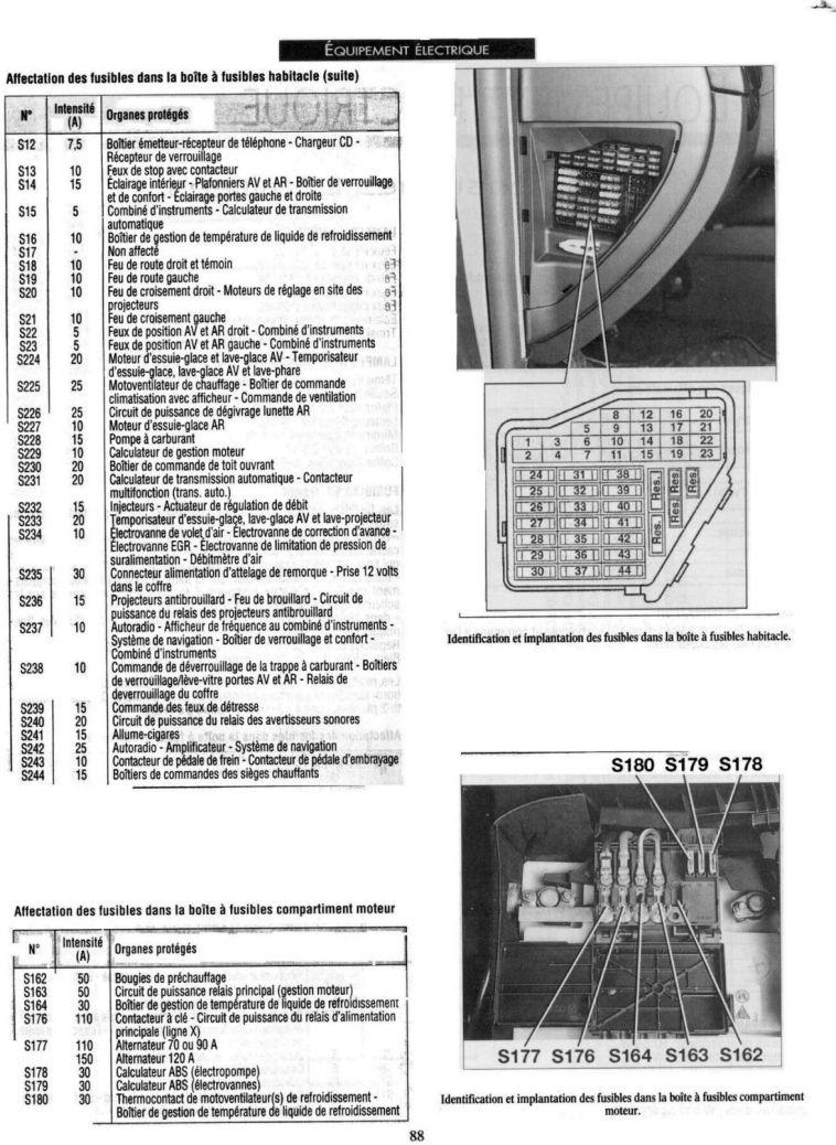 Jetta Fuse Box Forum Seat Leon Ii Page 281 Auto Titre