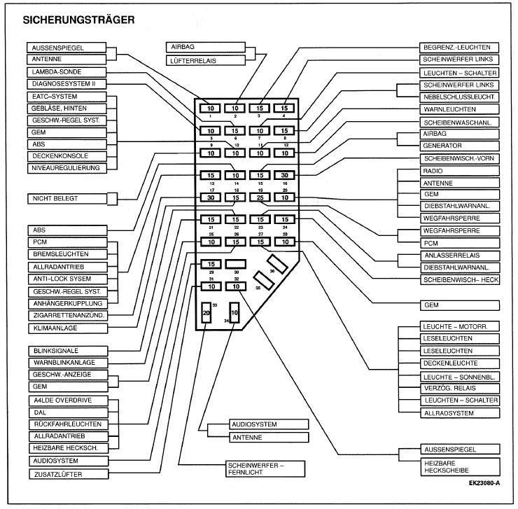 Explorer4x4.de :: Die deutsche Website für den Ford Explorer
